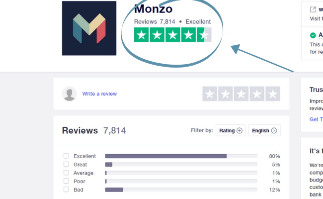 monzo reviews via trustpilot