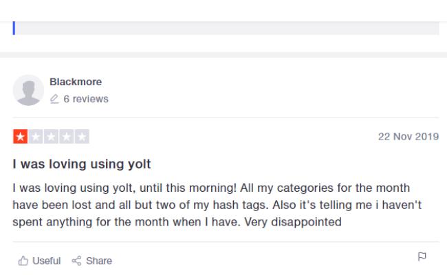 negative yolt review
