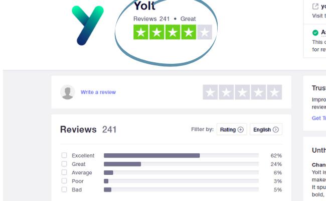 yolt review via trustpilot