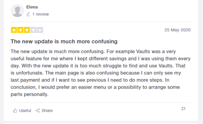 Average revolut review
