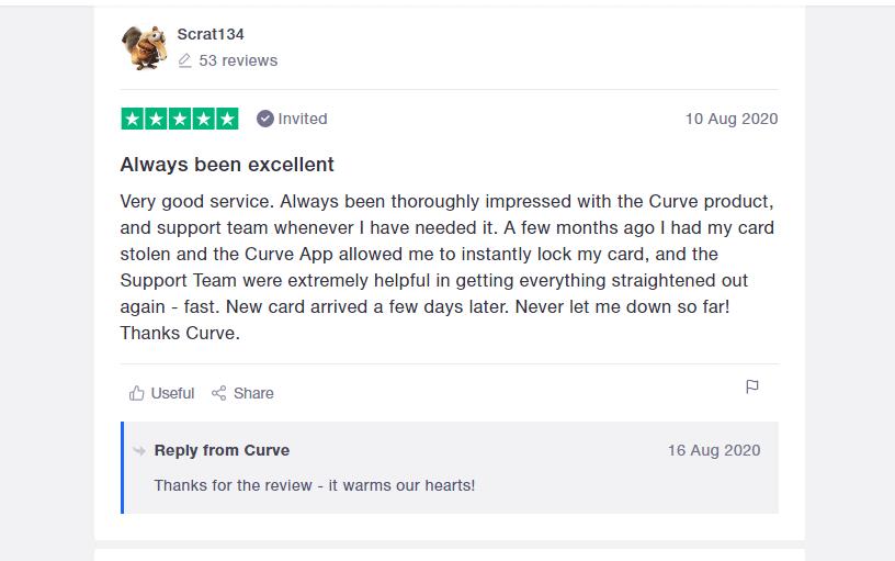 positive curve review