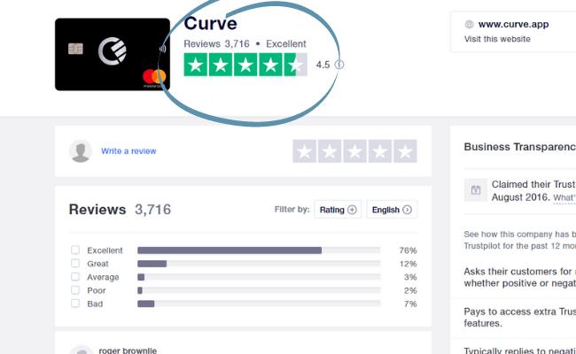 curve review via trustpilot